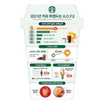 """스타벅스 빅데이터로 예상하는 2021년 커피 트렌드는 """"H.O.P.E."""""""