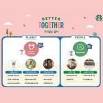 """스타벅스 코리아, 일회용컵 사라진다! 2025년까지의 지속가능성 중장기전략 """"Better Together""""프로젝트 공개"""