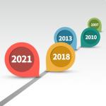 유통산업발전법 25년 변천사